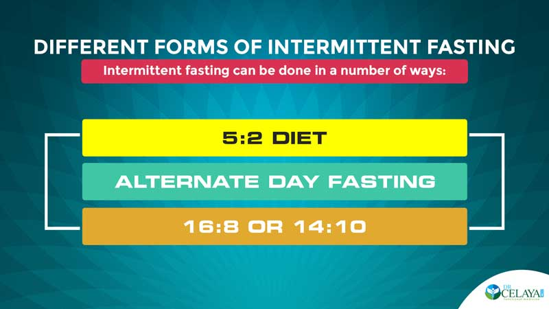 Can Intermittent fasting help your Brain? - Drcelaya com